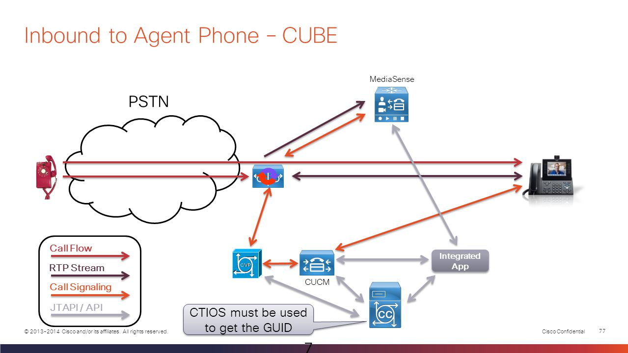 Inbound to Agent Phone – CUBE