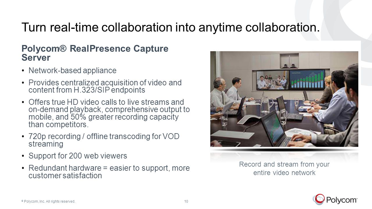 Turn real-time collaboration into anytime collaboration.