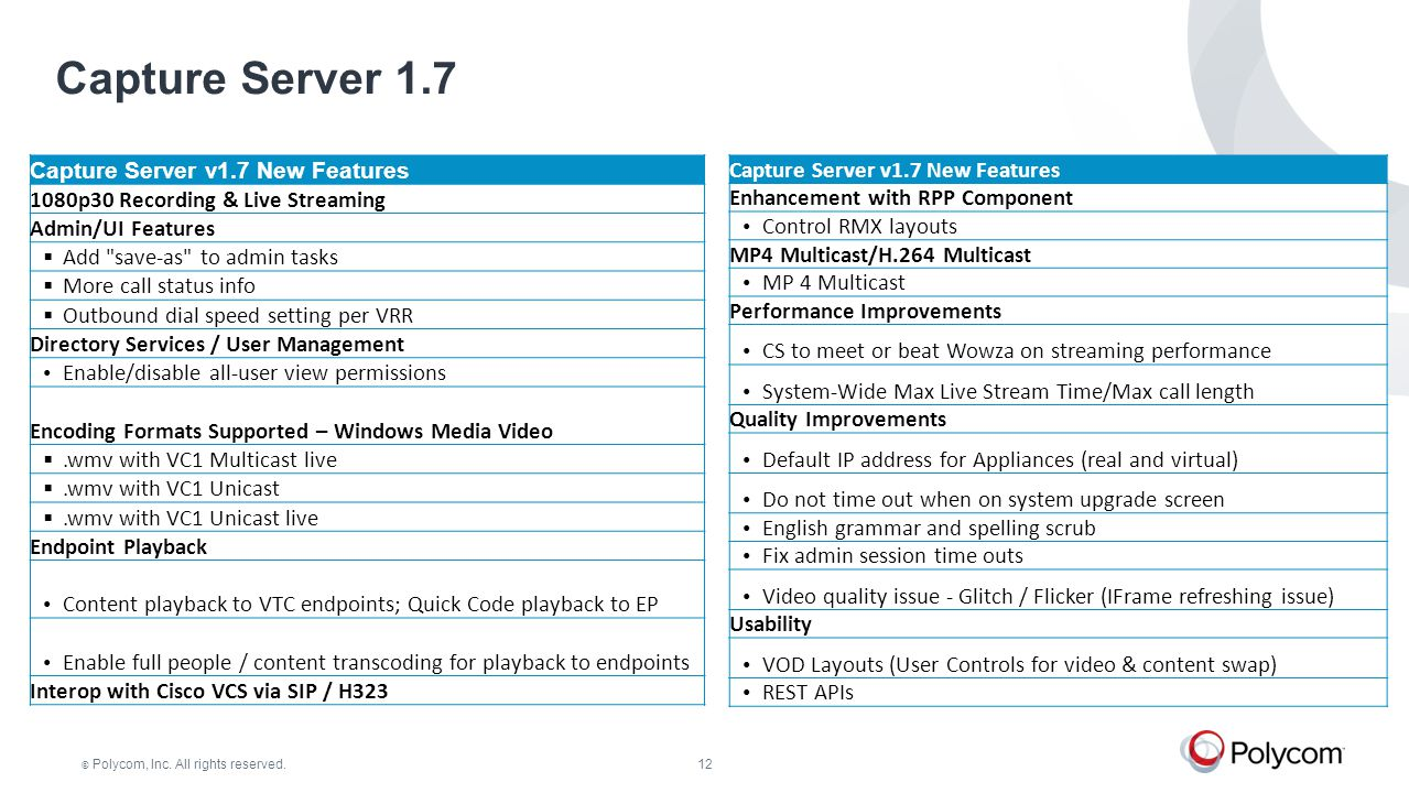 Capture Server 1.7 Capture Server v1.7 New Features