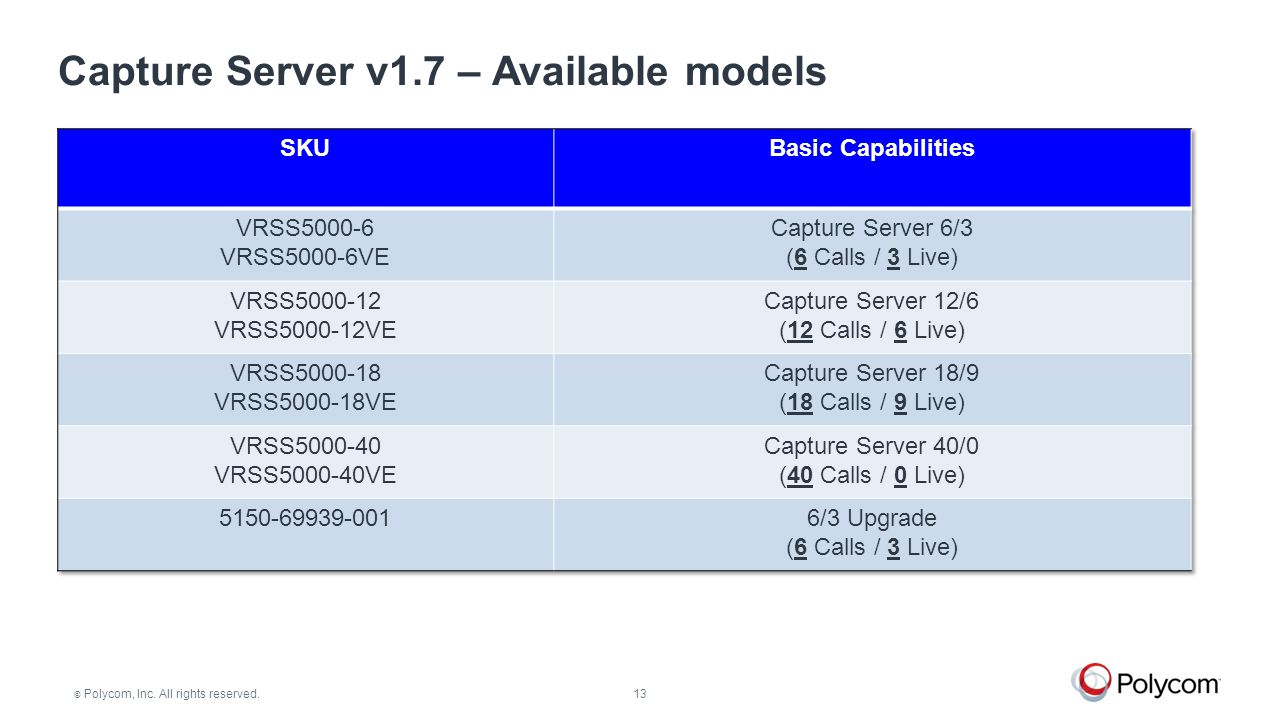Capture Server v1.7 – Available models