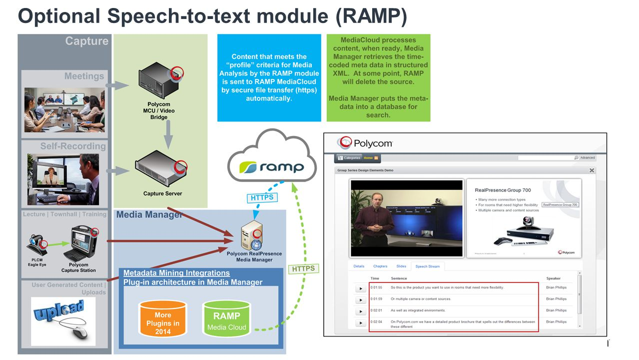 Optional Speech-to-text module (RAMP)