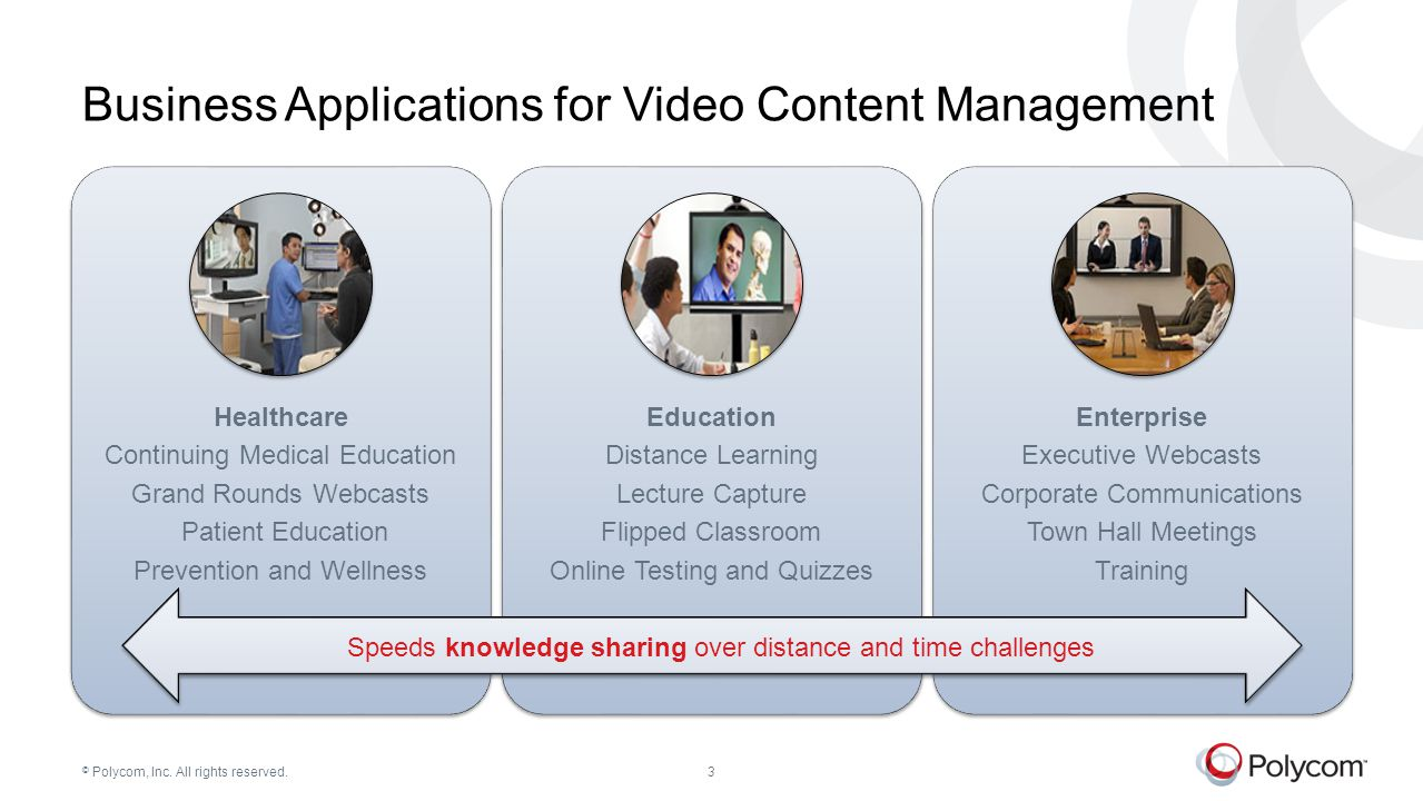 Business Applications for Video Content Management