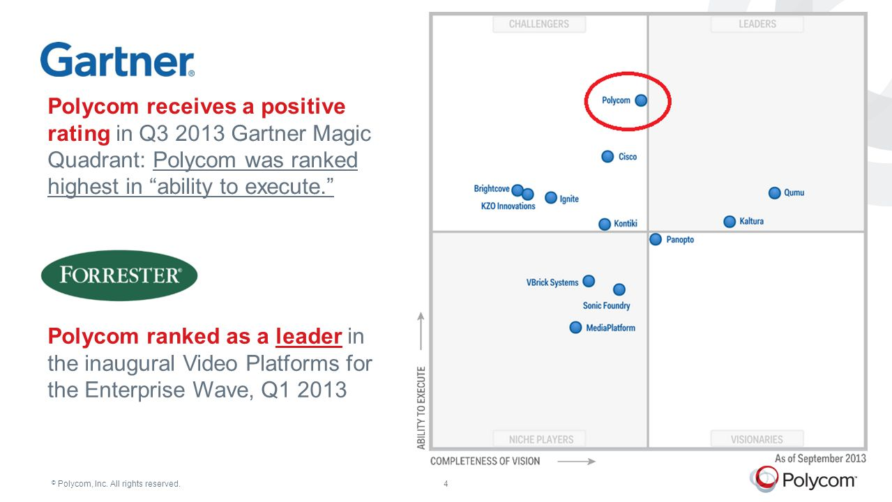 Polycom receives a positive rating in Q3 2013 Gartner Magic Quadrant: Polycom was ranked highest in ability to execute.