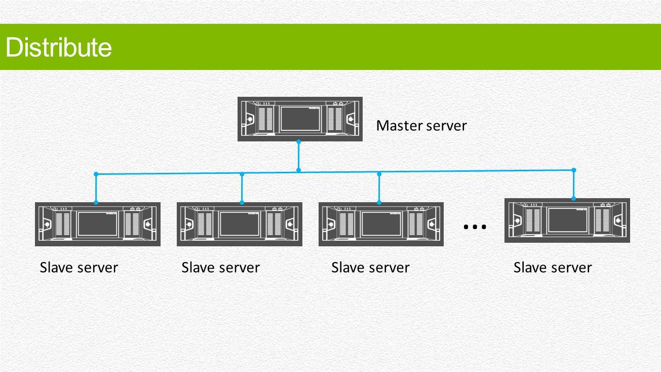 … Distribute Master server Slave server Slave server Slave server