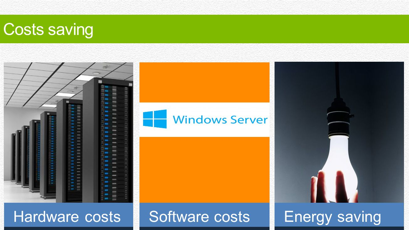 Costs saving Hardware costs Software costs Energy saving