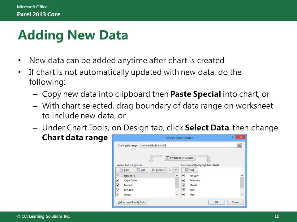 Adding New Data New data can be added anytime after chart is created
