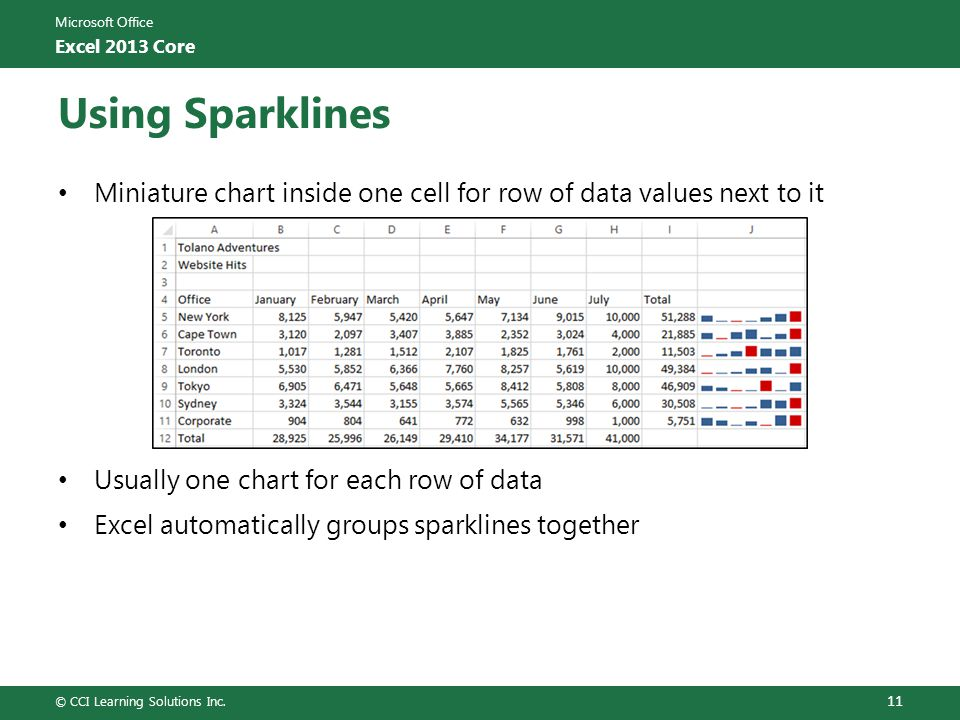 Using Sparklines Miniature chart inside one cell for row of data values next to it. Usually one chart for each row of data.