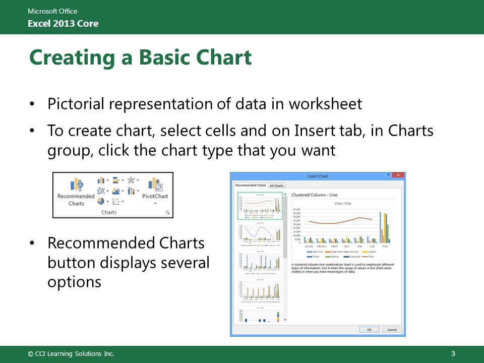 Creating a Basic Chart Pictorial representation of data in worksheet