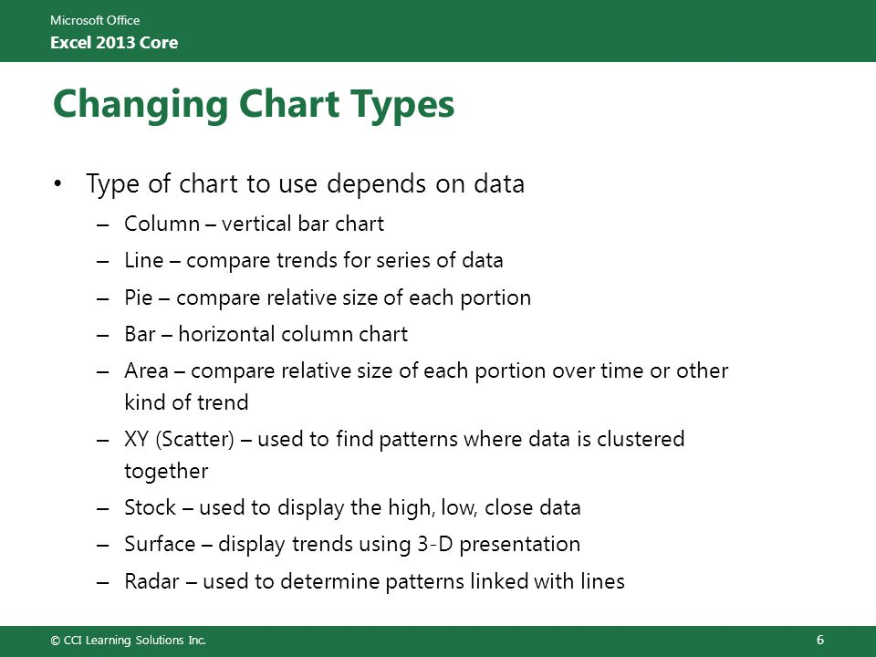 Changing Chart Types Type of chart to use depends on data