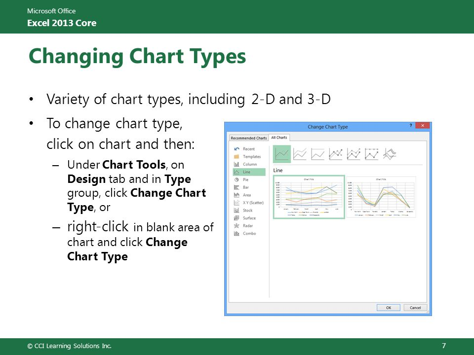 Changing Chart Types Variety of chart types, including 2-D and 3-D