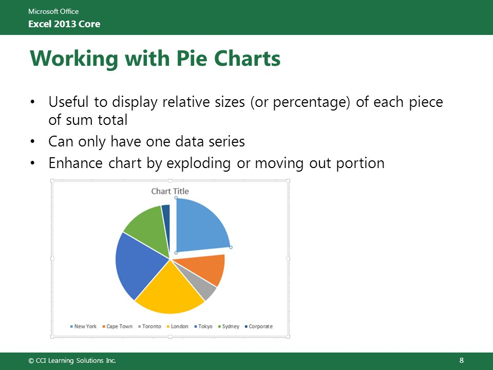Working with Pie Charts