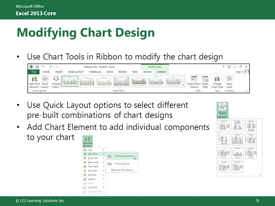 Modifying Chart Design