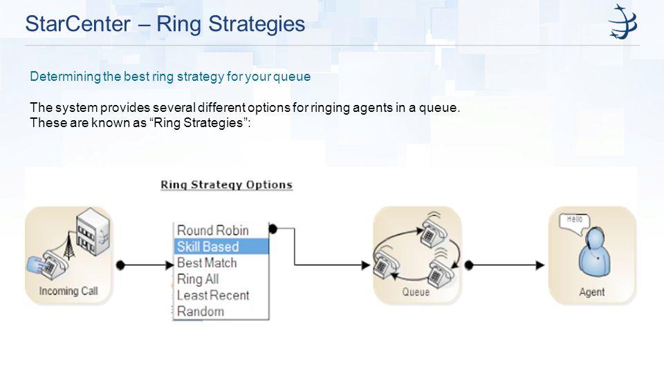 StarCenter – Ring Strategies