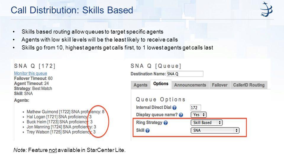 Call Distribution: Skills Based