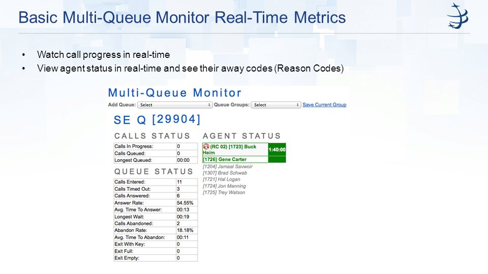 Basic Multi-Queue Monitor Real-Time Metrics