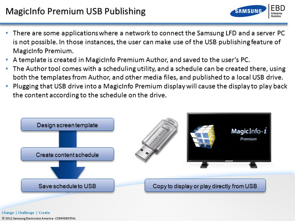 MagicInfo Premium USB Publishing