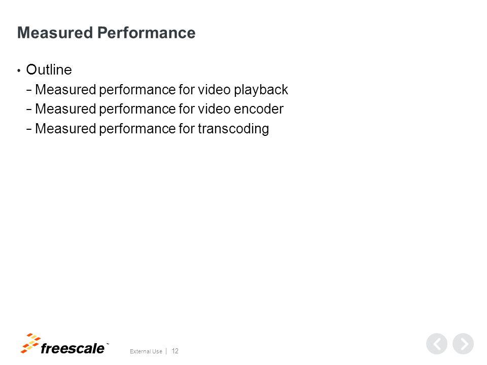 Measured Performance (Decoder)