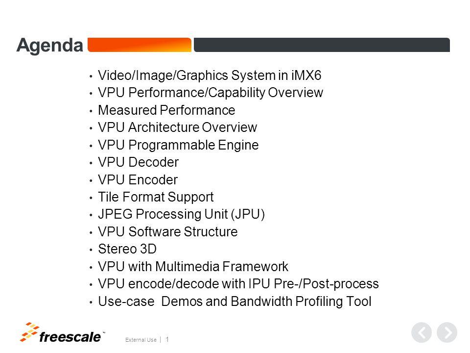 Video/Graphics System in i.MX6 Dual/Quad (D/Q)