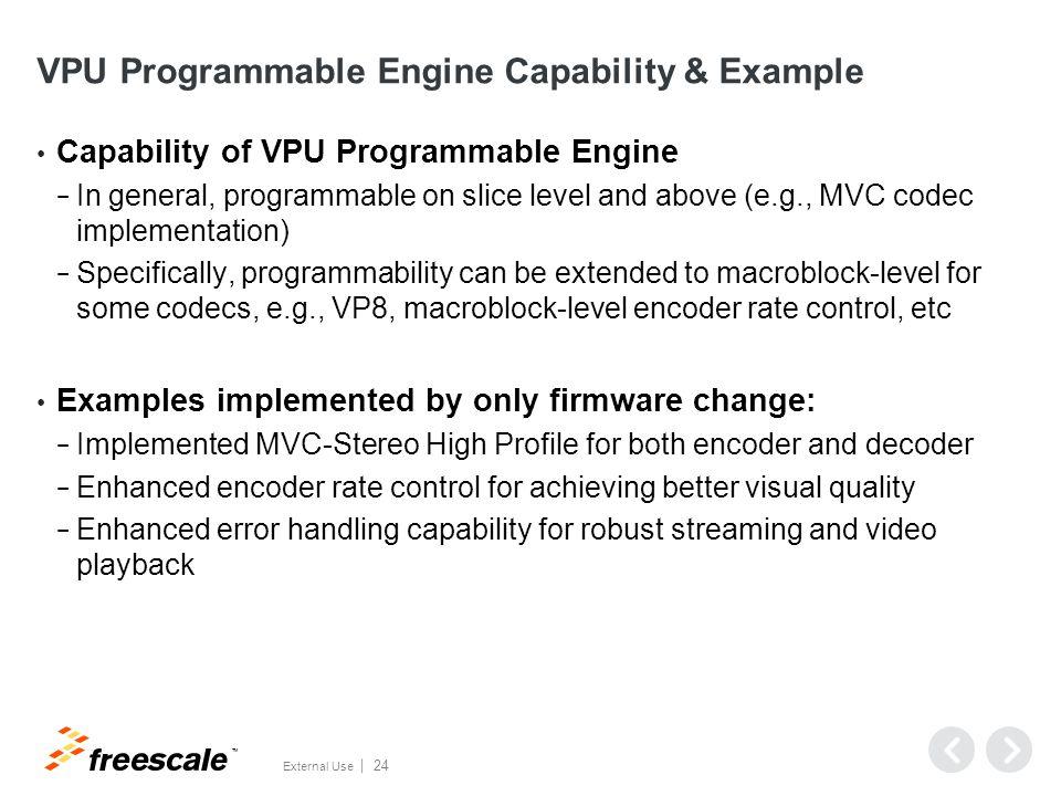 VPU Decoder Outline Decoder pipeline Decoder API and process flow