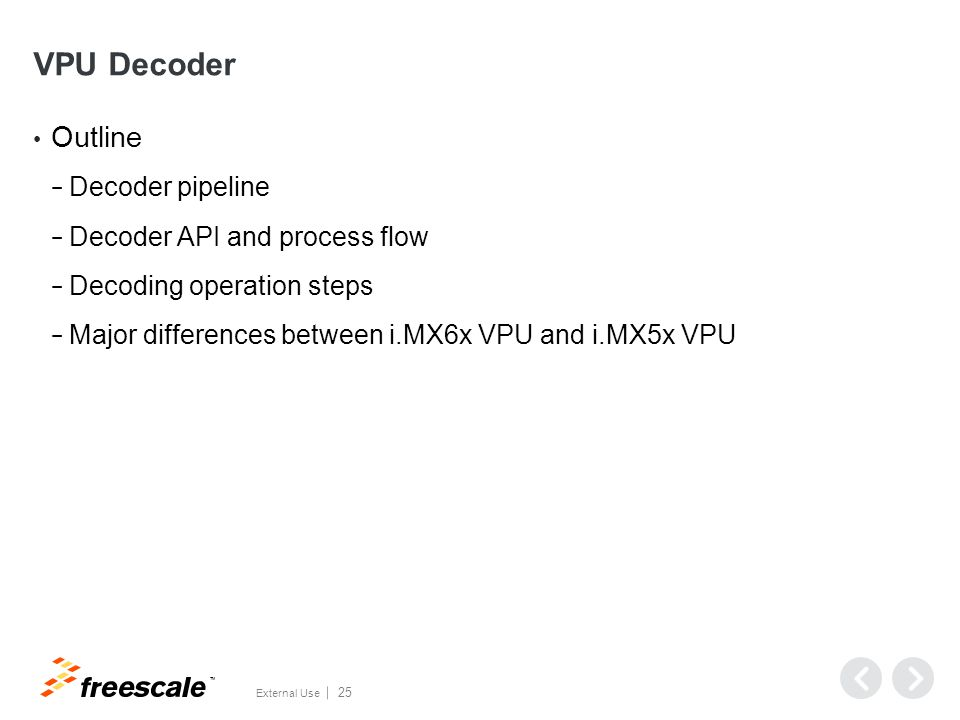Video Decoder Process Pipeline (example of H264/RV/AVS/VP8 decoder)