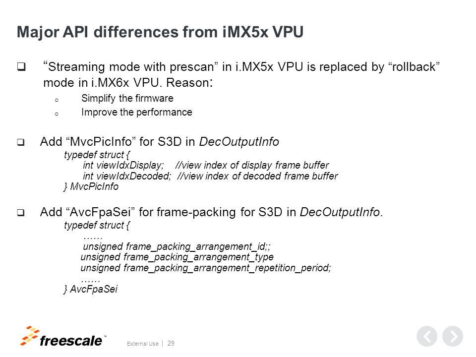 VPU Encoder Outline Encoder pipeline Encoder API and process flow