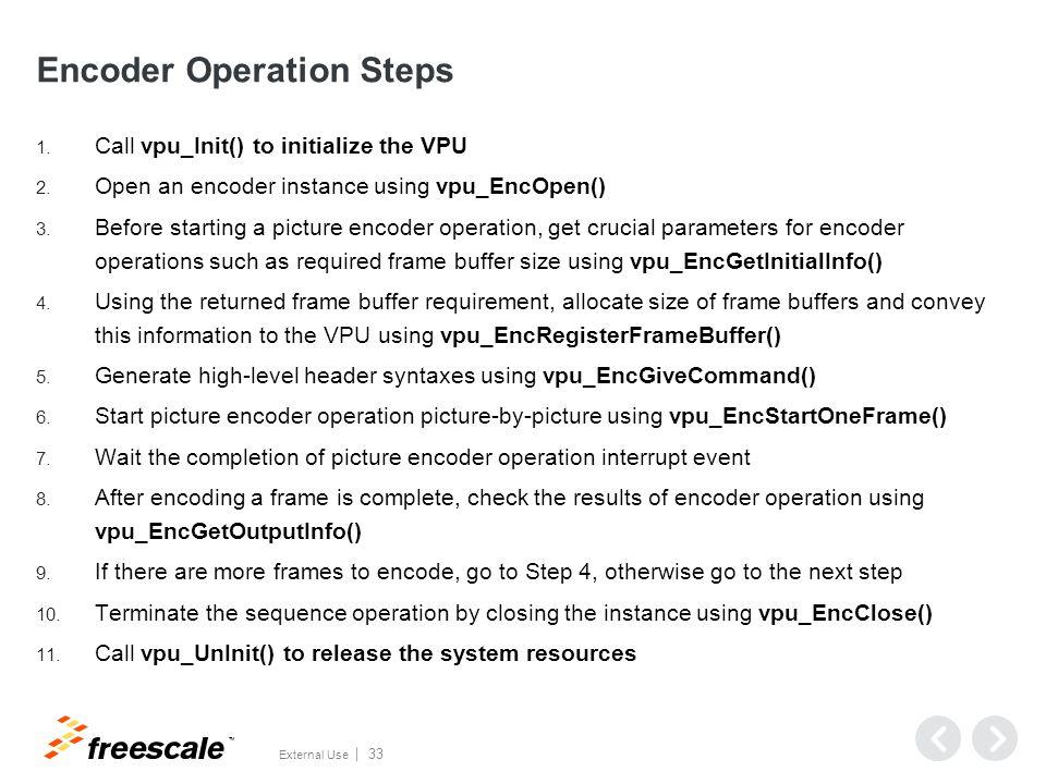 i.MX6x VPU encoder—Visual quality