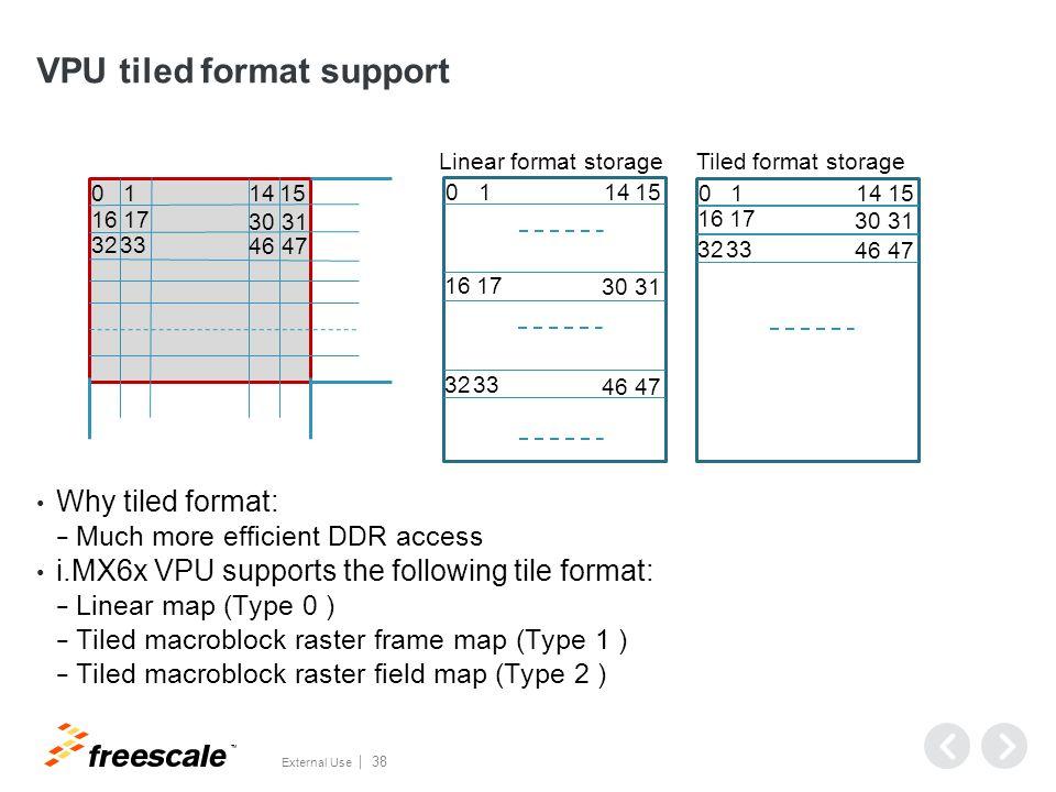 Tiled format handling in Video Data Order Adapter (VDOA)