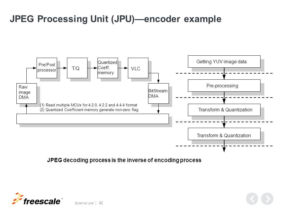 VPU Software Structure