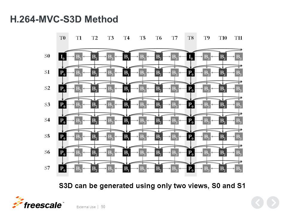 VPU with Multimedia Framework