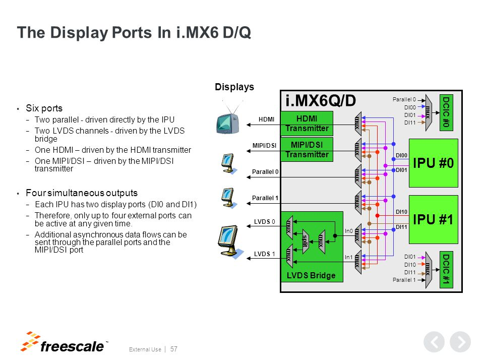 Max Display Port Resolutions