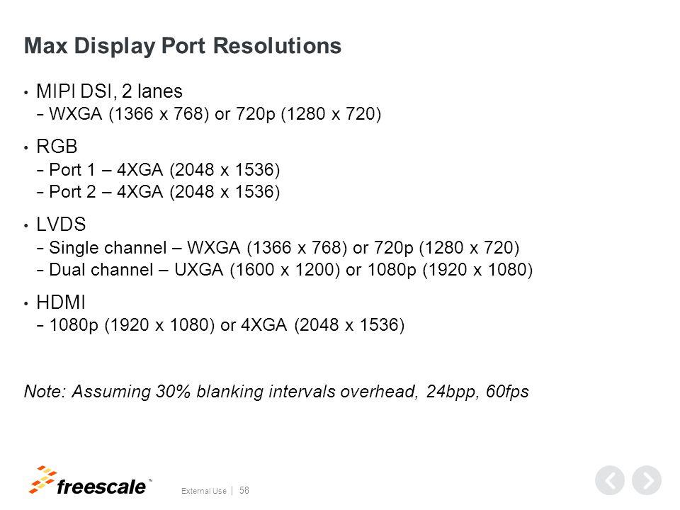 The Video Input Ports In i.MX6 D/Q