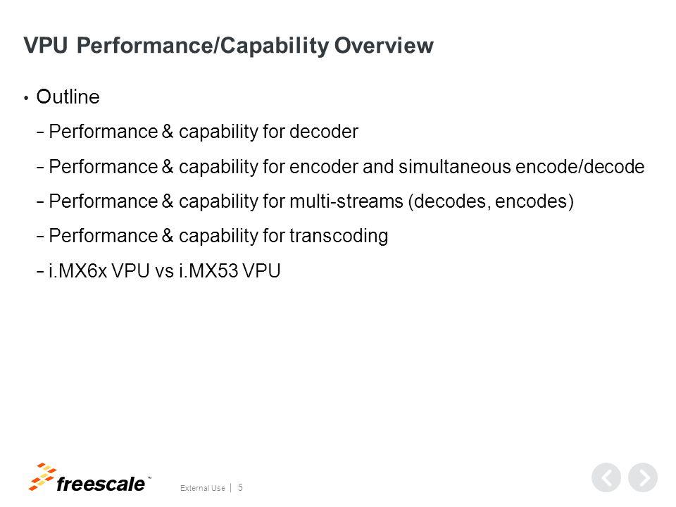 Performance Overview—iMX6Q/D (Decoder)