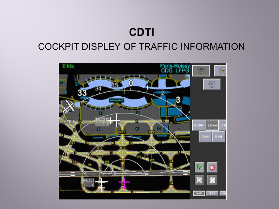 COCKPIT DISPLEY OF TRAFFIC INFORMATION