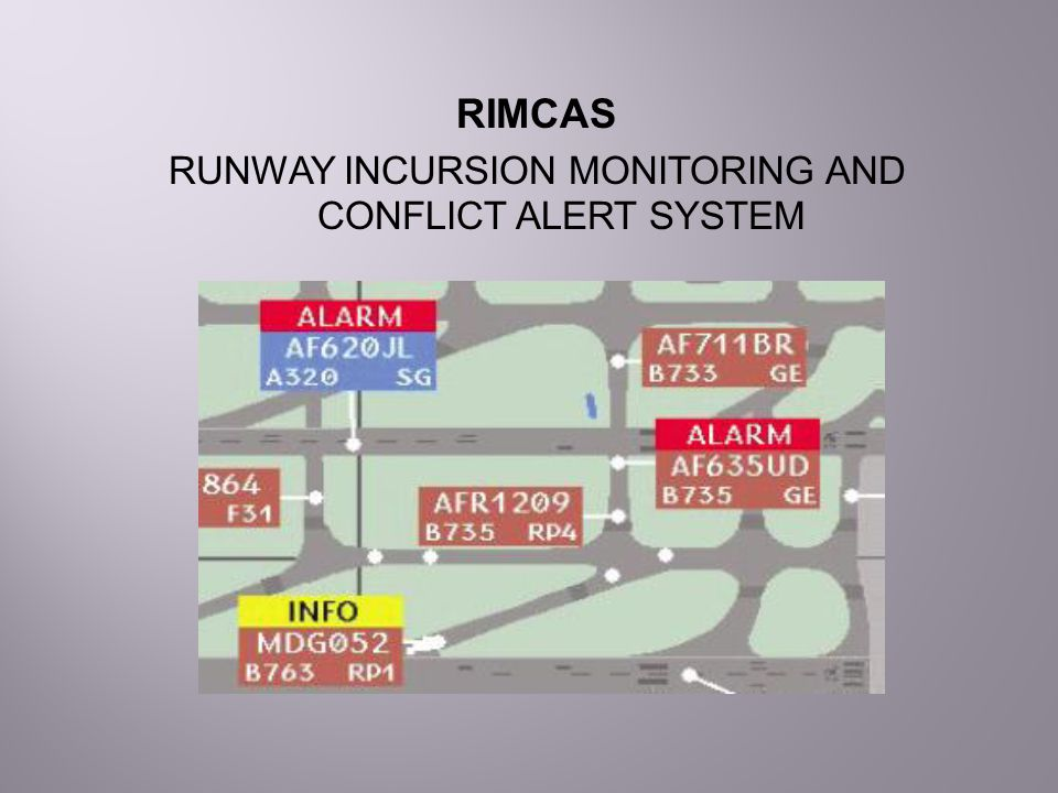 RUNWAY INCURSION MONITORING AND CONFLICT ALERT SYSTEM