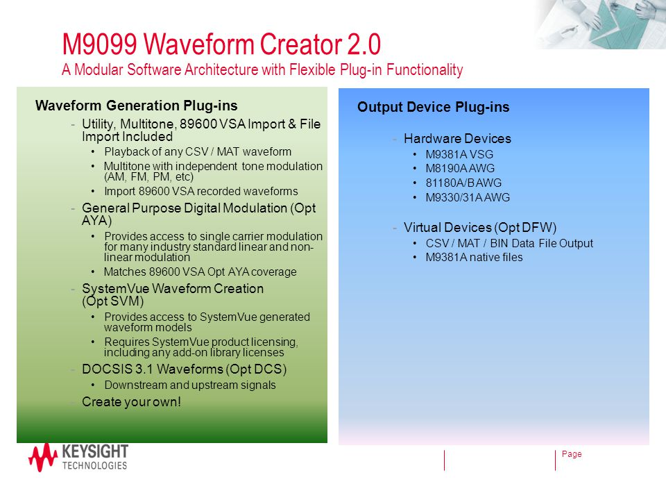 M9099 Waveform Creator 2.0 A Modular Software Architecture with Flexible Plug-in Functionality