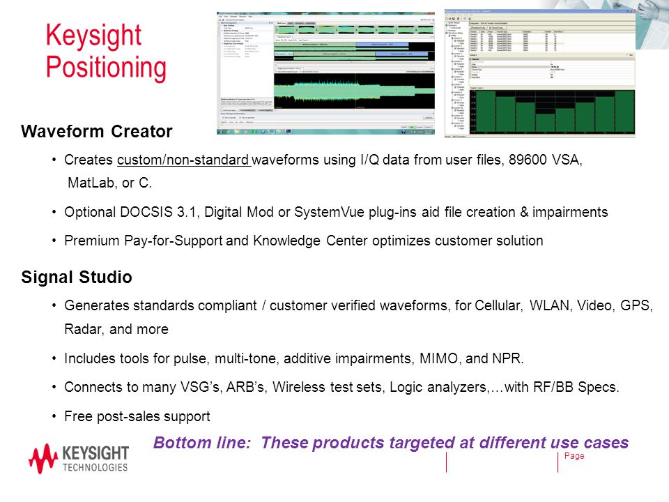 Keysight Positioning Waveform Creator Signal Studio