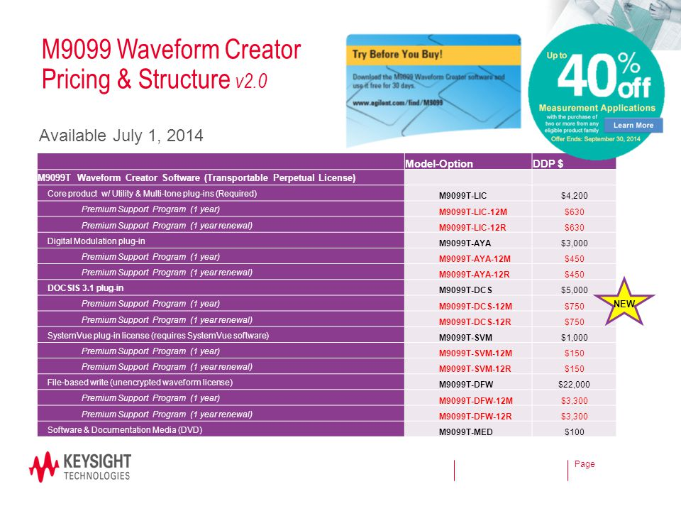 M9099 Waveform Creator Pricing & Structure v2.0