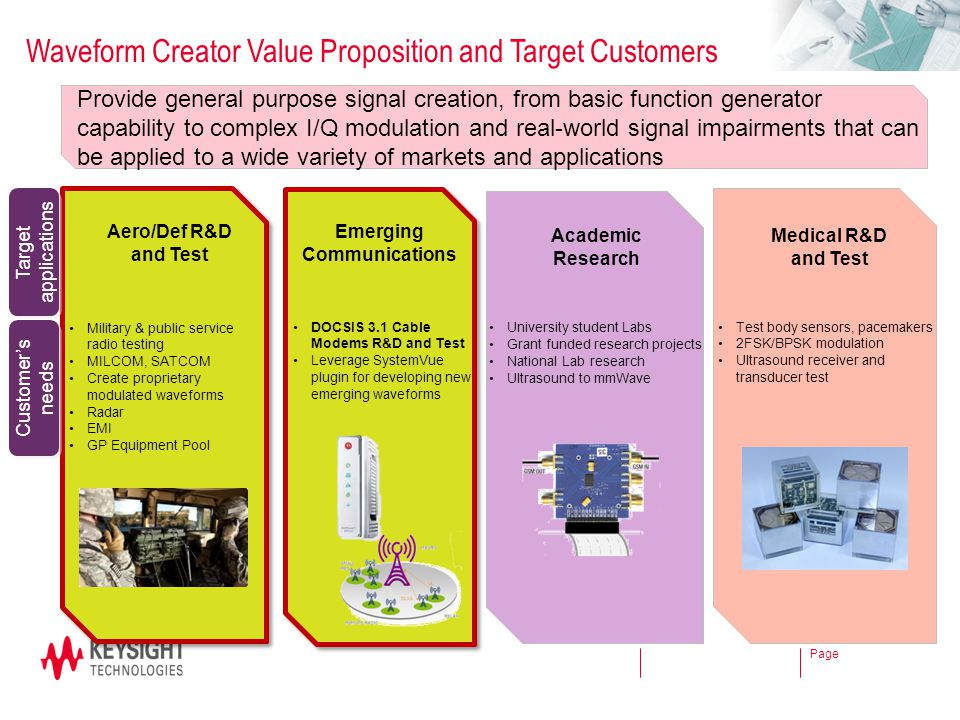 Waveform Creator Value Proposition and Target Customers