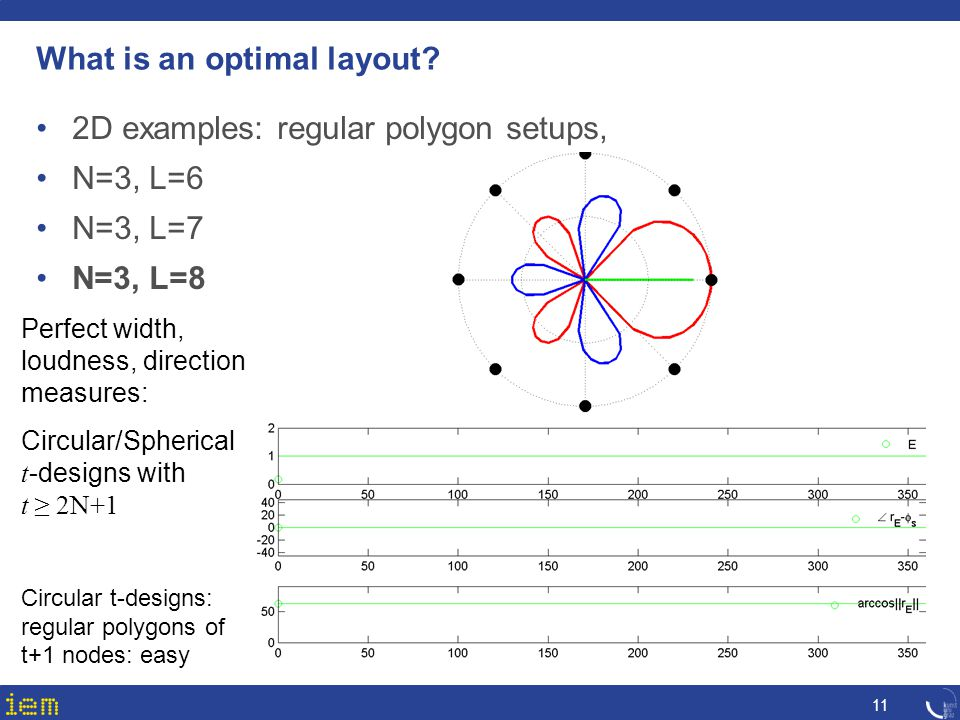 What is an optimal layout