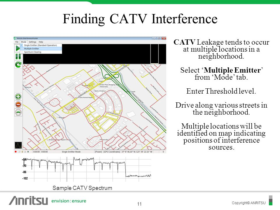 Finding CATV Interference
