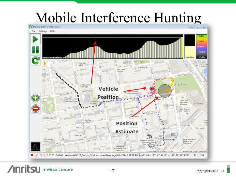 Mobile Interference Hunting System