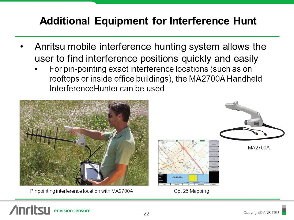 Additional Equipment for Interference Hunt