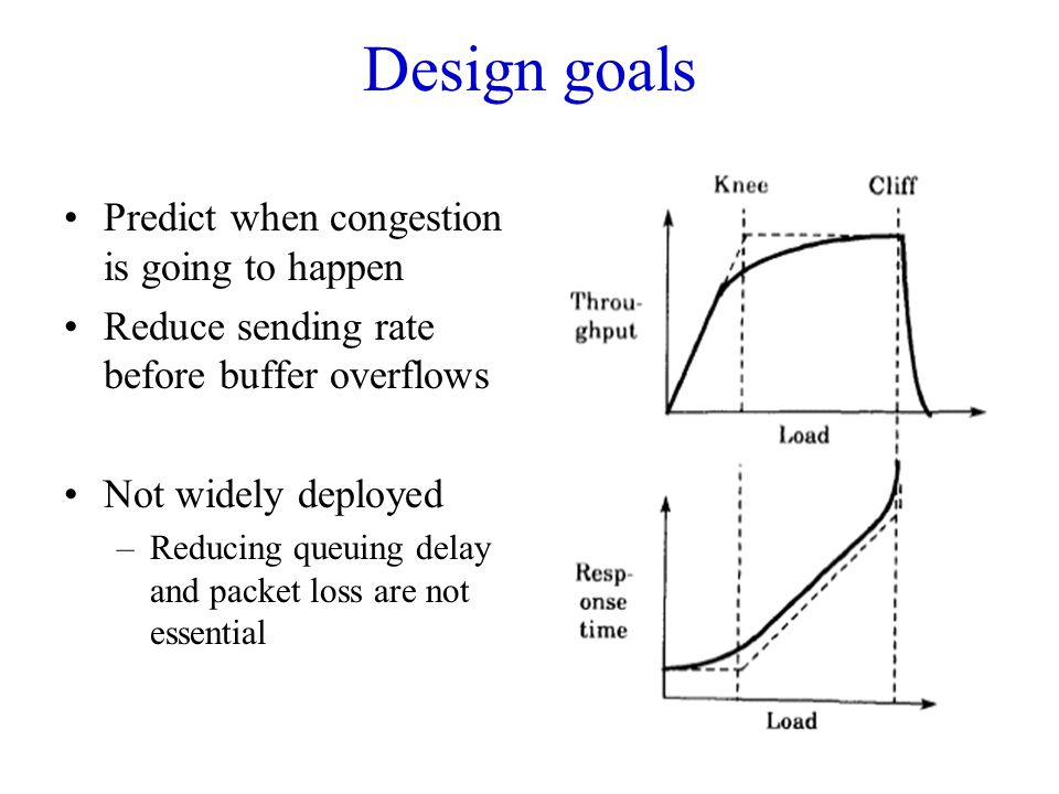 Design goals Predict when congestion is going to happen