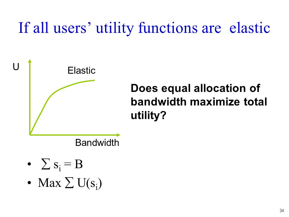 If all users' utility functions are elastic