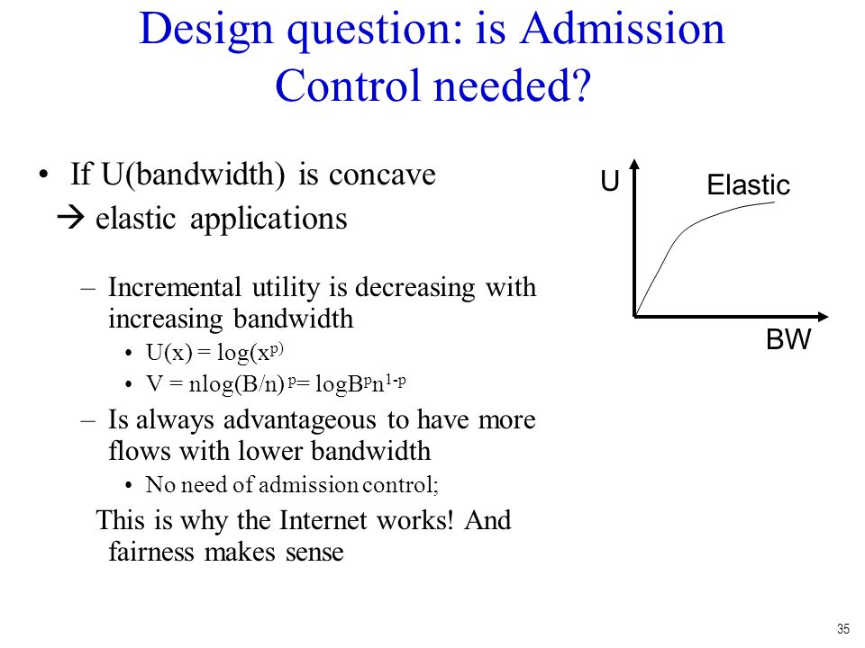 Design question: is Admission Control needed