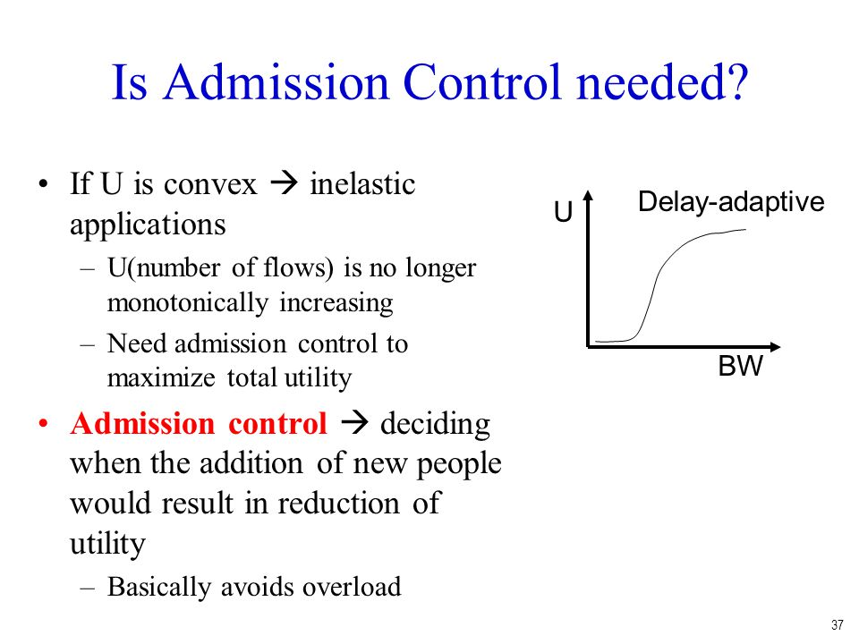Is Admission Control needed