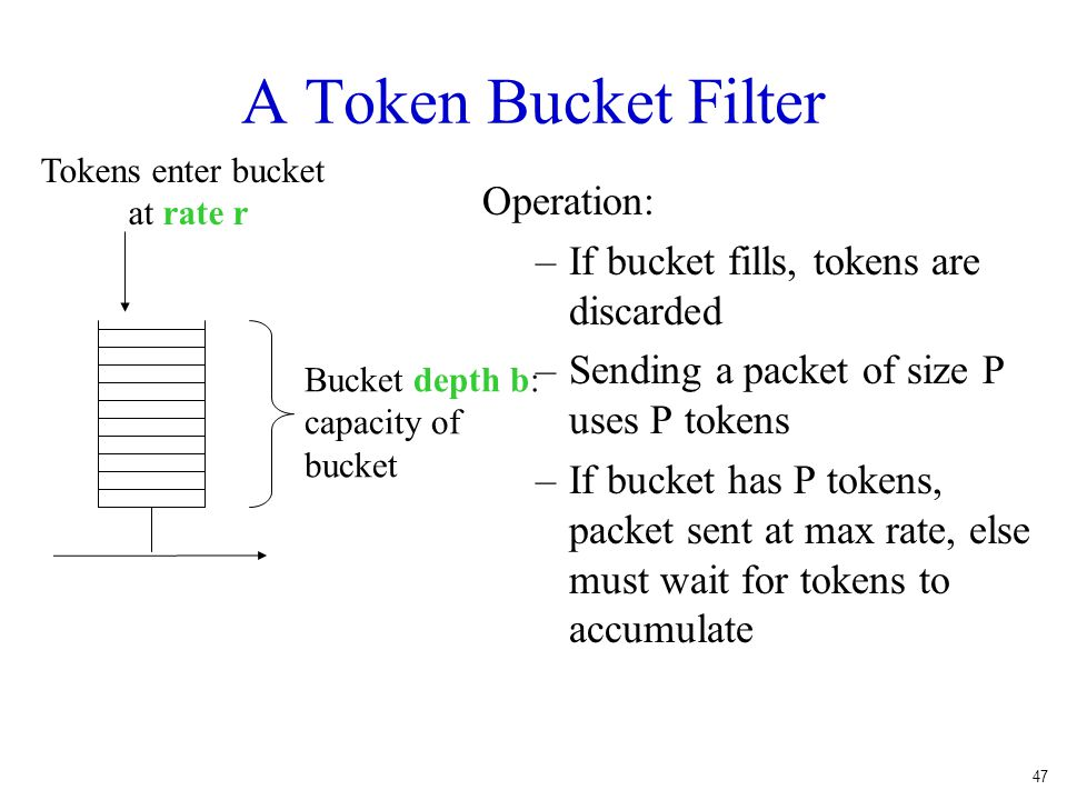 A Token Bucket Filter Operation: If bucket fills, tokens are discarded