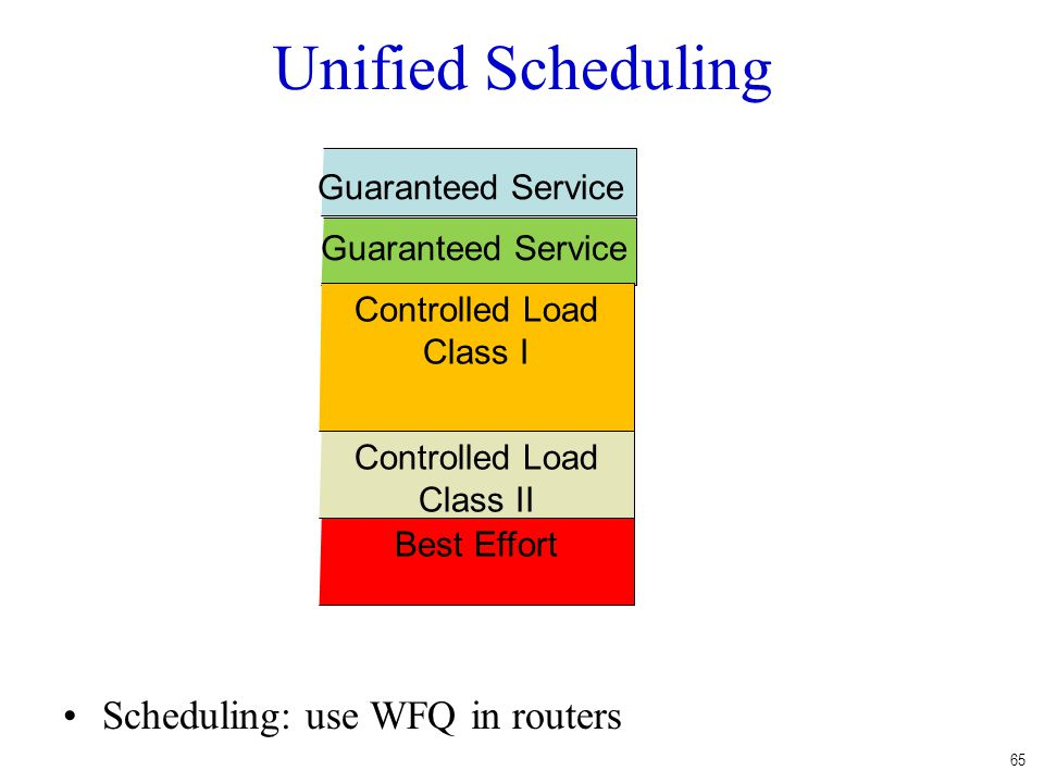 Unified Scheduling Scheduling: use WFQ in routers Guaranteed Service