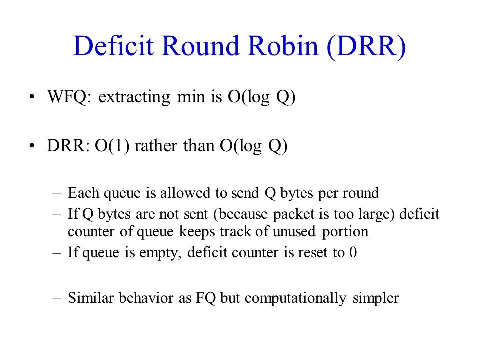 Deficit Round Robin (DRR)