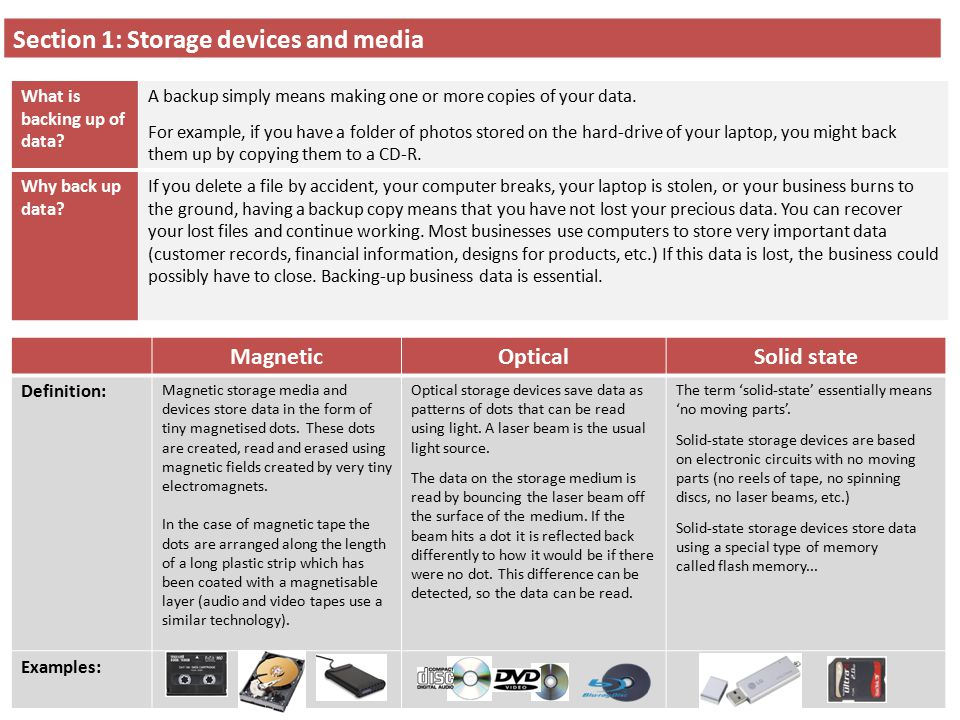 Section 1: Storage devices and media